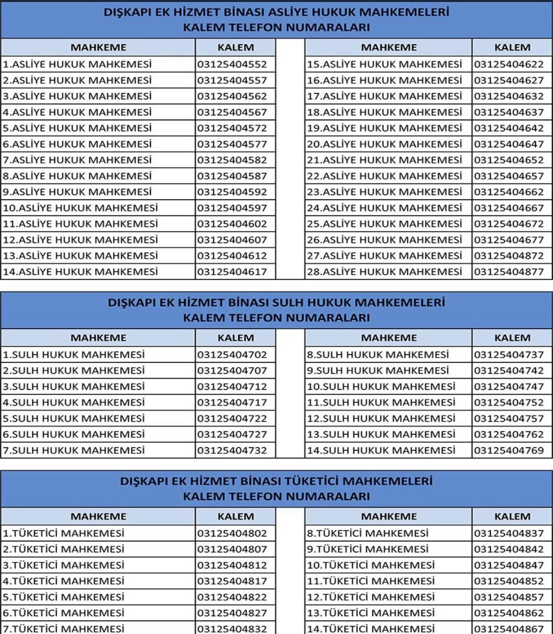 Ankara Adliyesi Telefon numaraları